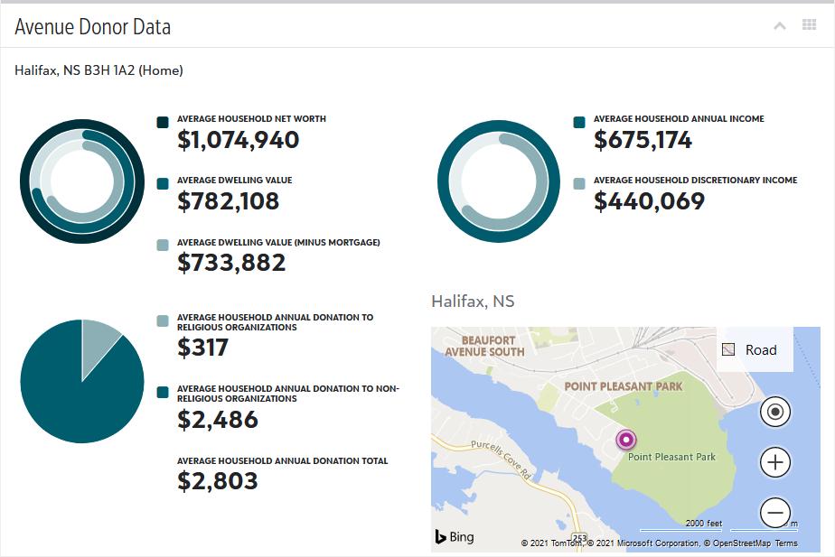 Avenue Donor Data Example
